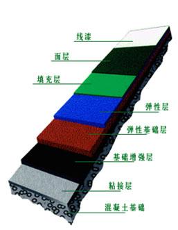 排球场硅pu材料